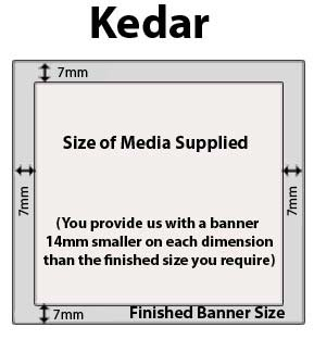 kedar-job-specifications