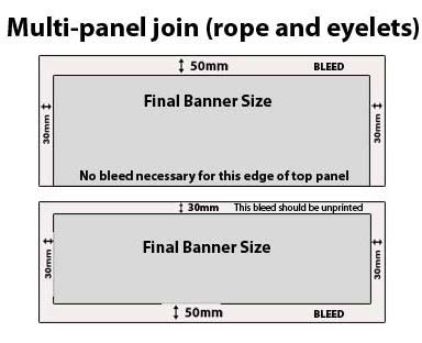 multi-panel-job-specifications