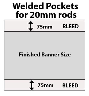 welded-pockets-specifications